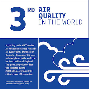 bfinland-rankings-air-quality