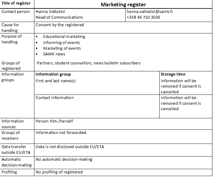 Marketing register